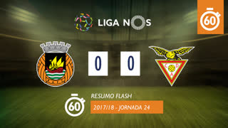 I Liga (24ªJ): Resumo Flash Rio Ave FC 0-0 CD Aves