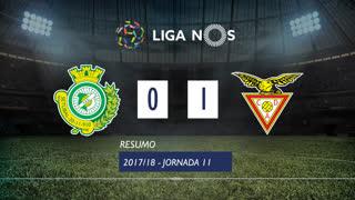Liga NOS (11ªJ): Resumo Vitória FC 0-1 CD Aves