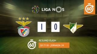 Liga NOS (34ªJ): Resumo Flash SL Benfica 1-0 Moreirense FC