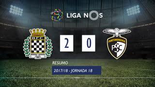 Liga NOS (18ªJ): Resumo Boavista FC 2-0 Portimonense