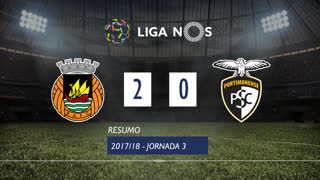 Liga NOS (3ªJ): Resumo Rio Ave FC 2-0 Portimonense