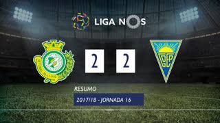 Liga NOS (16ªJ): Resumo Vitória FC 2-2 Estoril Praia