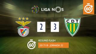 Liga NOS (32ªJ): Resumo Flash SL Benfica 2-3 CD Tondela