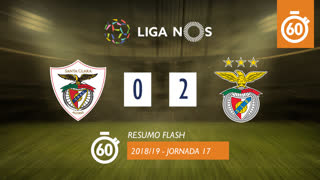 Liga NOS (17ªJ): Resumo Flash Santa Clara 0-2 SL Benfica