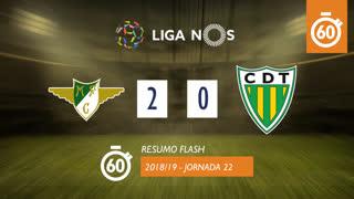 Liga NOS (22ªJ): Resumo Flash Moreirense FC 2-0 CD Tondela