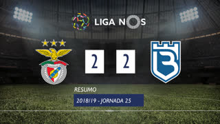 Liga NOS (25ªJ): Resumo SL Benfica 2-2 Belenenses