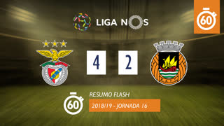 Liga NOS (16ªJ): Resumo Flash SL Benfica 4-2 Rio Ave FC