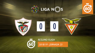 Liga NOS (25ªJ): Resumo Flash Sta. Clara 0-0 CD Aves