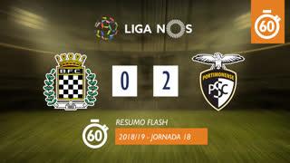 Liga NOS (18ªJ): Resumo Flash Boavista FC 0-2 Portimonense