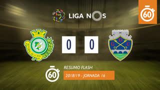 I Liga (16ªJ): Resumo Flash Vitória FC 0-0 GD Chaves