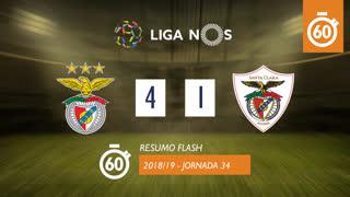 Liga NOS (34ªJ): Resumo Flash SL Benfica 4-1 Santa Clara