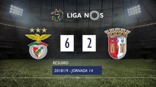 Liga NOS (14ªJ): Resumo SL Benfica 6-2 SC Braga