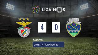 Liga NOS (23ªJ): Resumo SL Benfica 4-0 GD Chaves