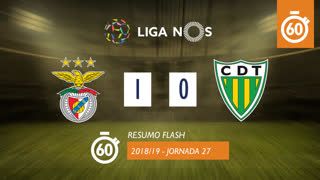Liga NOS (27ªJ): Resumo Flash SL Benfica 1-0 CD Tondela