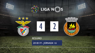 I Liga (16ªJ): Resumo SL Benfica 4-2 Rio Ave FC