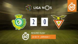 Liga NOS (1ªJ): Resumo Flash Vitória FC 2-0 CD Aves