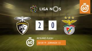 Liga NOS (15ªJ): Resumo Flash Portimonense 2-0 SL Benfica