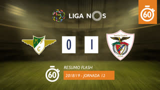 I Liga (12ªJ): Resumo Flash Moreirense FC 0-1 Santa Clara