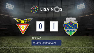 Liga NOS (26ªJ): Resumo CD Aves 0-1 GD Chaves