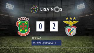 Liga NOS (18ªJ): Resumo FC P.Ferreira 0-2 SL Benfica