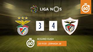 Liga NOS (28ªJ): Resumo Flash SL Benfica 3-4 Santa Clara
