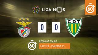Liga NOS (25ªJ): Resumo Flash SL Benfica 0-0 CD Tondela