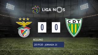 Liga NOS (25ªJ): Resumo SL Benfica 0-0 CD Tondela