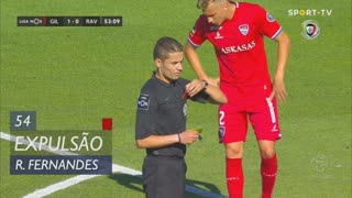 Gil Vicente FC, Expulsão, Rúben Fernandes aos 54'