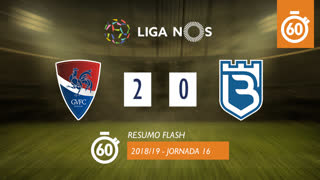 I Liga (16ªJ): Resumo Flash Gil Vicente FC 2-0 Belenenses SAD