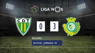 Liga NOS (18ªJ): Resumo CD Tondela 0-3 Vitória FC