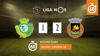 Liga NOS (28ªJ): Resumo Flash Vitória FC 1-2 Rio Ave FC