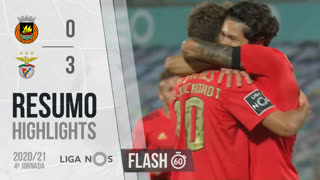 I Liga (4ªJ): Resumo Flash Rio Ave FC 0-3 SL Benfica