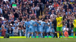 GOLO! Man. City, T. Krul (p.b.) aos 7', Man. City 1-0 Norwich