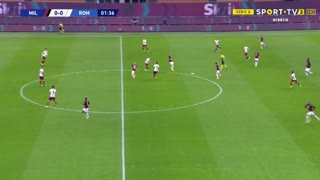 Serie A (5ª Jornada): Resumo Milan 3-3 Roma