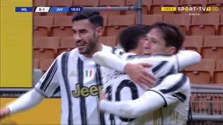 GOLO! Juventus, F. Chiesa aos 18', Milan 0-1 Juventus