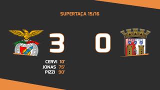 Supertaça (Final): Resumo SL Benfica 3-0 SC Braga