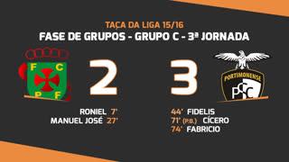 Taça da Liga (Fase 3 - Jornada 3): Resumo FC P.Ferreira 2-3 Portimonense