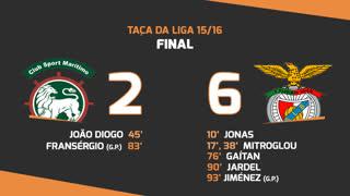 Taça da Liga (Final): Resumo Marítimo M. 2-6 SL Benfica