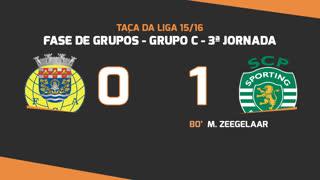 Taça da Liga (Fase 3 - Jornada 3): Resumo FC Arouca 0-1 Sporting CP