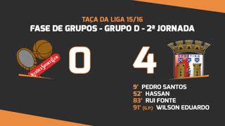 Taça da Liga (Fase 3 - Jornada 2): Resumo Leixões SC 0-4 SC Braga