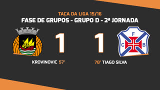 Taça da Liga (Fase 3 - Jornada 2): Resumo Rio Ave FC 1-1 Belenenses