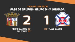 Taça da Liga (Fase 3 - Jornada 1): Resumo SC Braga 2-1 Belenenses