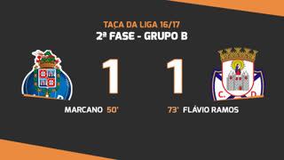 Taça da Liga (Fase 3 - Jornada 2): Resumo FC Porto 1-1 CD Feirense