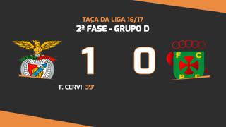 Taça da Liga (Fase 3 - Jornada 1): Resumo SL Benfica 1-0 FC P.Ferreira