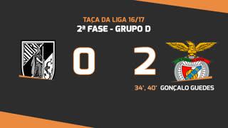 Taça da Liga (Fase 3 - Jornada 3): Resumo Vitória SC 0-2 SL Benfica
