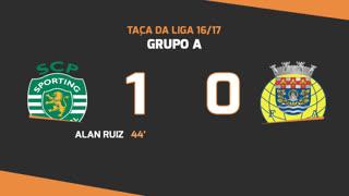 Taça da Liga (Fase 3 - Jornada 1): Resumo Sporting CP 1-0 FC Arouca