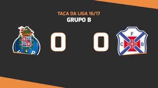 Taça da Liga (Fase 3 - Jornada 1): Resumo FC Porto 0-0 Belenenses