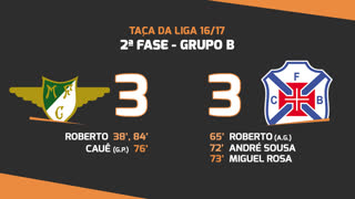 Taça da Liga (Fase 3 - Jornada 2): Resumo Moreirense FC 3-3 Os Belenenses