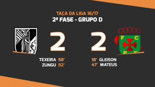 Taça da Liga (Fase 3 - Jornada 2): Resumo Vitória SC 2-2 FC P.Ferreira