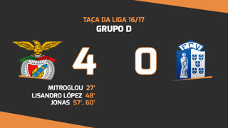Taça da Liga (Fase 3 - Jornada 2): Resumo SL Benfica 4-0 Vizela